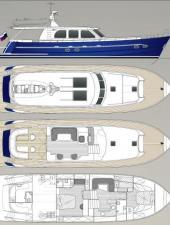 Заказы на поставку custom – яхт